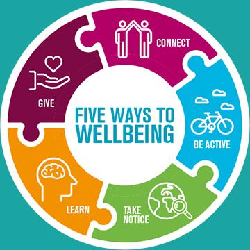 World Wellbeing Week 2021